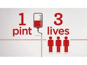 Image credit: Donate Blood